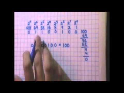 Conversión de números Decimales a números Binarios y Hexadecimales