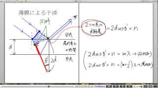 高校物理解説講義:「光の干渉」講義17