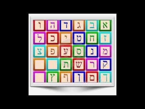 Alfabeto em Hebraico Alfabeto Hebraico Letras e