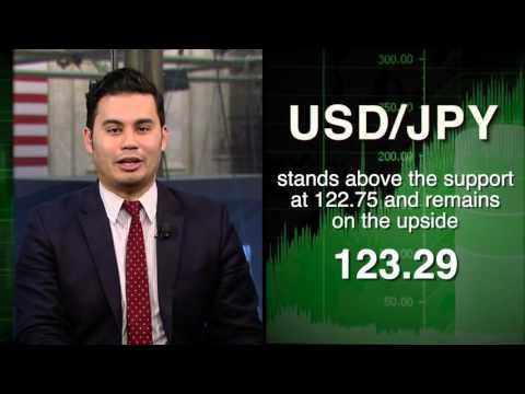 12/02: Stocks mixed ahead of Yellen speech, USD is bullish (09:35ET)