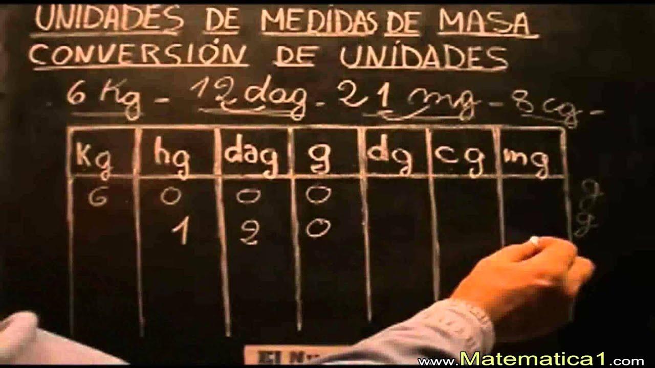 longitud masa y volumen unidades de medida y conversion de tercero