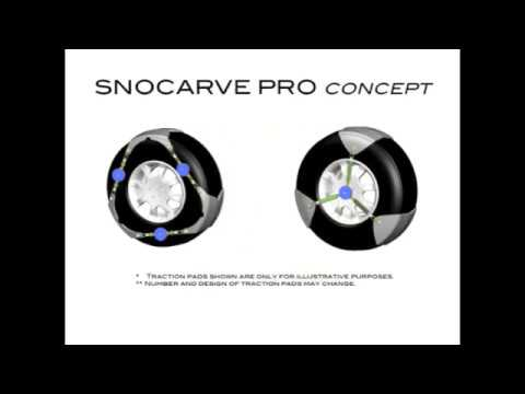 0 A BREAKTHROUGH INVENTION: SNOCARVE SNOW CHAINS