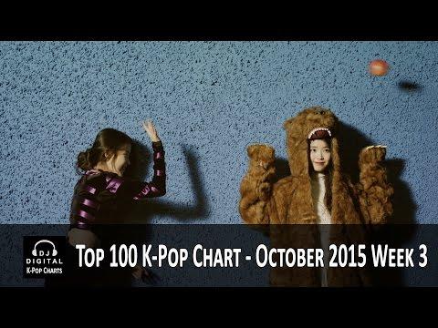 Top 100 K-Pop Songs Chart - October 2015 Week 3