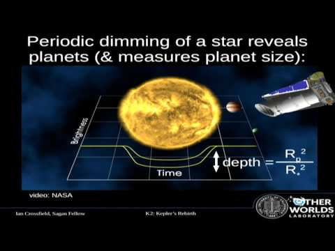 Latest Exoplanet Results from NASA's Kepler/K2 Mission - Ian Crossfield (SETI Talks 2017)
