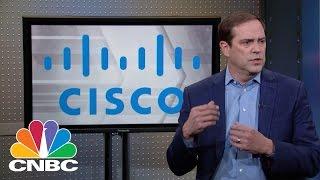 The Cisco System