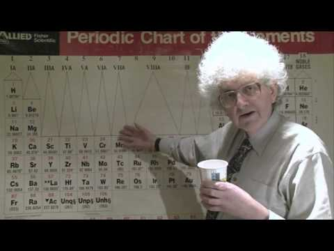 Changes to the Periodic Table - Periodic Table of Videos