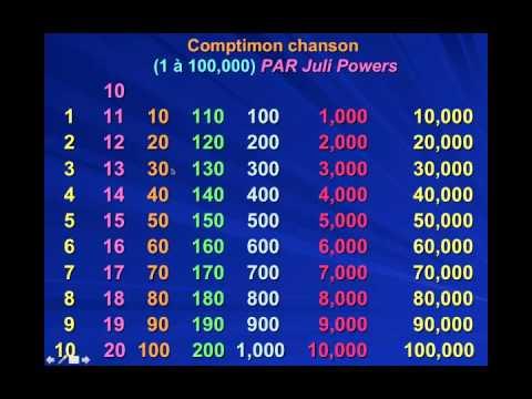 à 100,000, Juli Powers - YouTube Roman Numerals Chart 1 10000