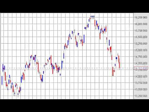 Nikkei Technical Analysis for February 17, 2014 by FXEmpire.com