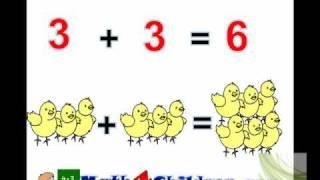 Math Addition Lesson for 1st Grade