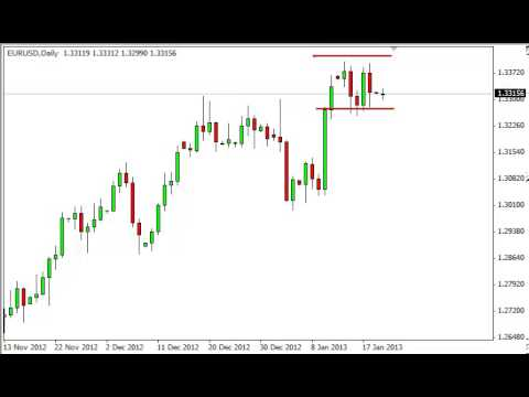 EUR/USD Technical Analysis for January 22, 2013 by FXEmpire.com