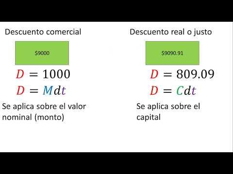 Descuento simple comercial y real | Matemáticas financieras
