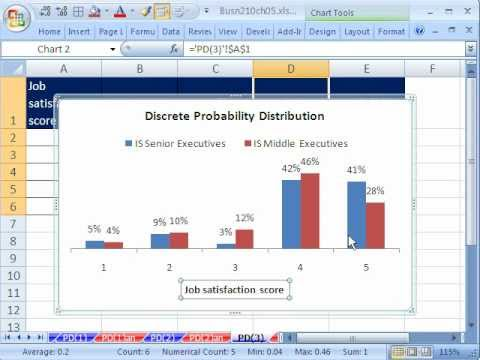 Excel 2010 Statistics 46: Discrete Probability Chart with 2 Data Sets