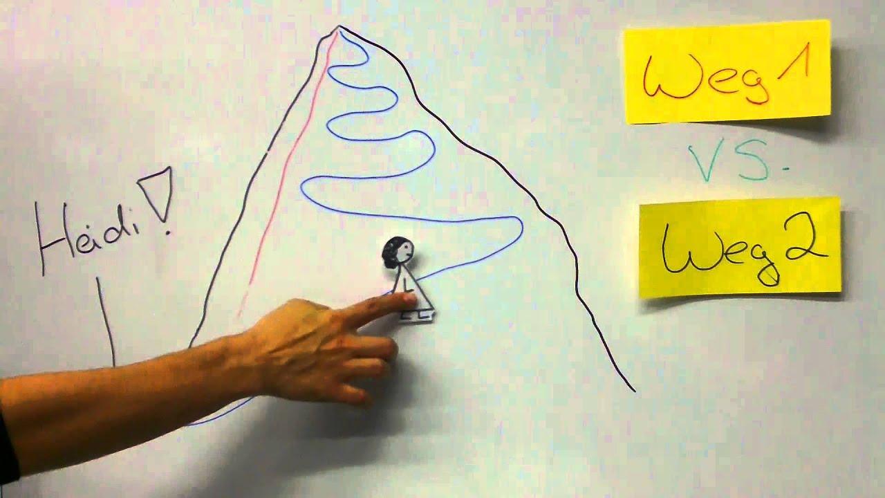 Arbeit Beispiele Physik Physik Kraft Arbeit Und