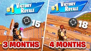 Xbox To PC - 4 Months of Progression - Fortnite Battle Royale