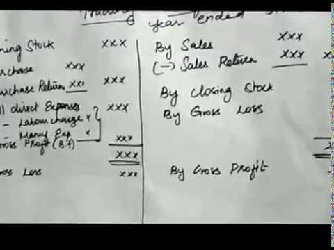 Financial Accounting tutorial-  Final Accounts in very simple way
