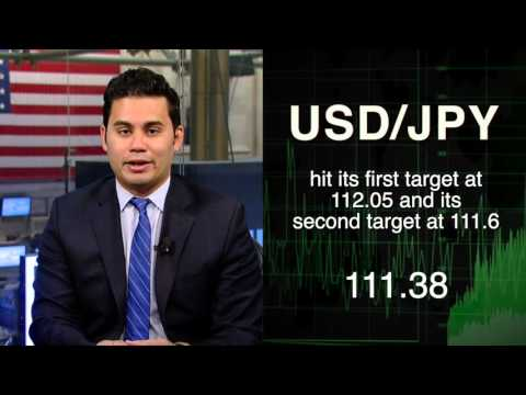04/04: Stocks rise with focus on oil and Fed speakers, USD sees bullish trade