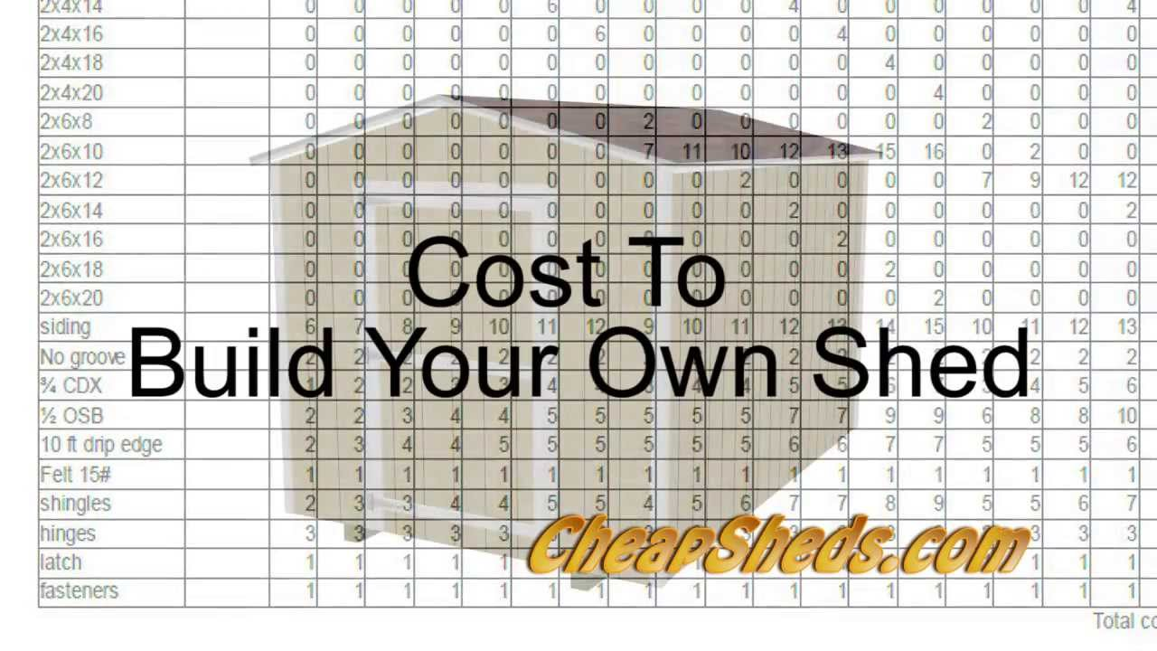 Estimated cost of building a shed plan shed for Cost of building own home