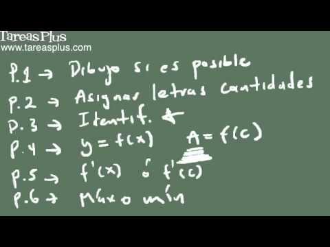 Aplicación máximos y mínimos (producto de números) parte 1