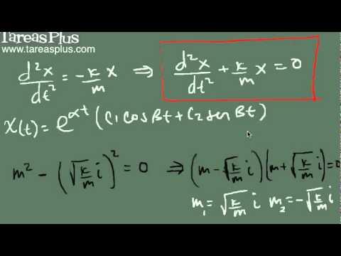 Aplicación ecuaciones diferenciales - problema masa resorte