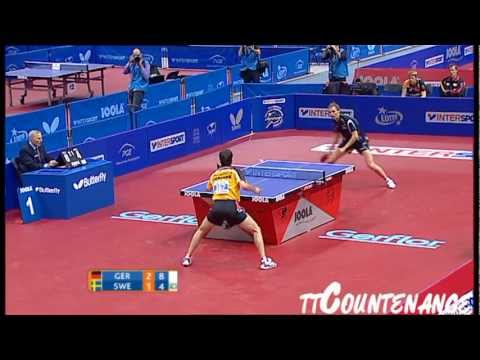 European Championships: Timo Boll-Jorgen Persson