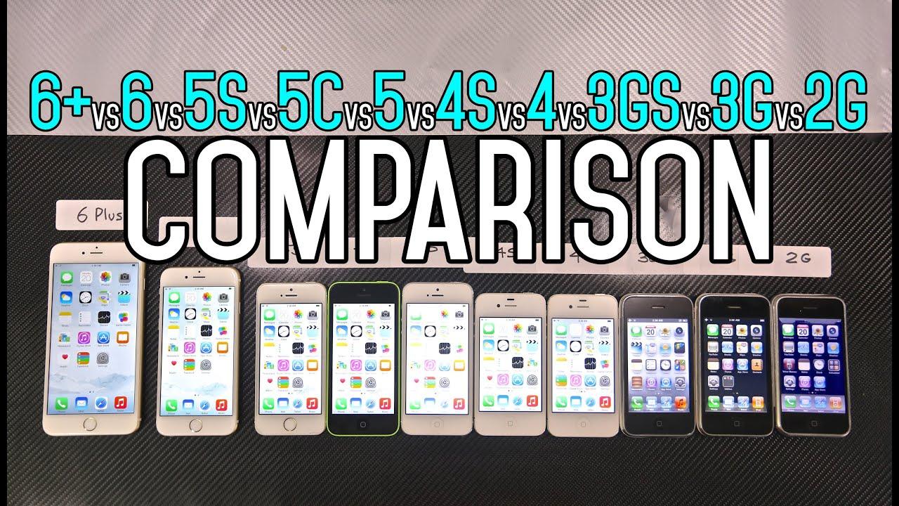 iPhone 6 Plus vs 6 vs 5S vs 5C vs 5 vs 4S vs 4 vs 3Gs vs ...