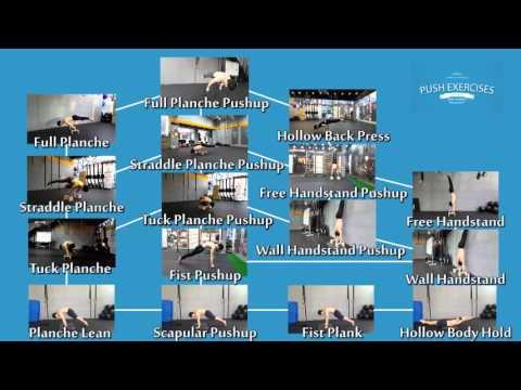 Press Exercise Levels - Gymnastics Strength