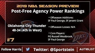 NBA Power Rankings: Post-Free Agency Edition