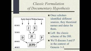Video: Moses' Torah Authorship claim explored in JEDP Theory, Graf-Wellhausen & Documentary Hypothesis - Dan Clanton