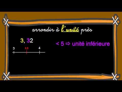 3 Arrondir Un Nombre Decimal Monblogdeclasse