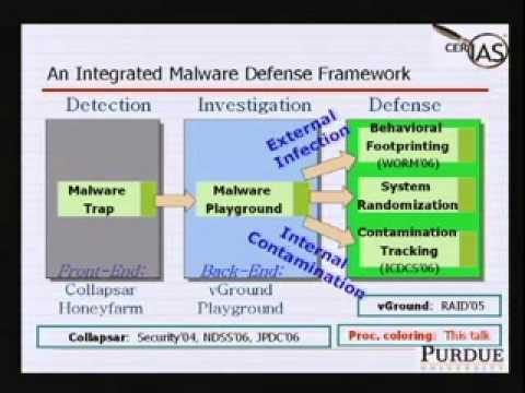 2006-11-29 CERIAS - OS-Level Taint Analysis for Malware Investigation and Defense