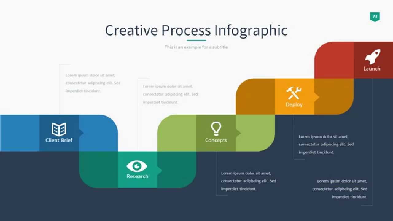 How to Make an Infographic for Free with PowerPoint