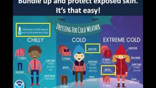 A Brief Discussion About Wind Chill and What You Can Do To Stay Safe.