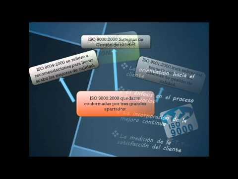 Administración de la Calidad- Gestión de la Calidad  ISO 9000.mp4