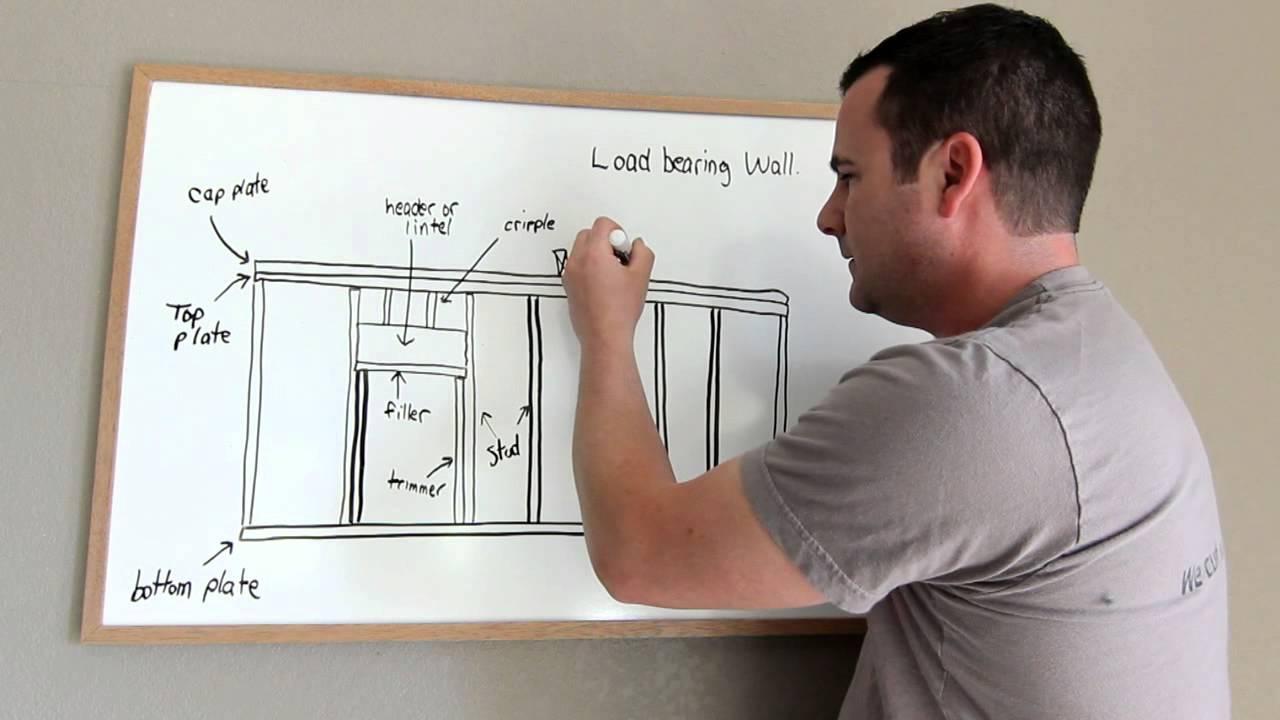 Framing Tips And Terminology Of A Load Bearing Wall 1027