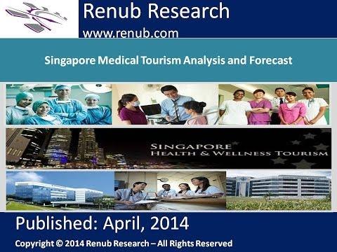 Singapore Medical Tourism Market Analysis