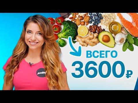 Сколько стоит здоровое питание? Бюджетный рацион [Workout | Будь в форме]
