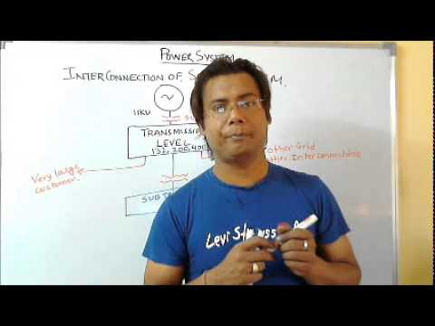 Power System Analysis Video Lecture Part 13 for IES, GATE &  PSU Students