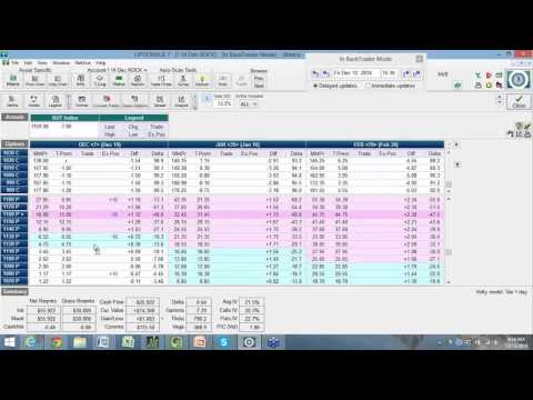 Options Trading for Income with John Locke for December 15, 2014