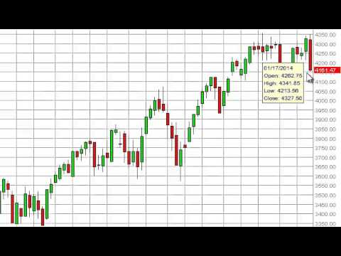 CAC 40 Index forecast for the week of January 27, 2014, Technical Analysis