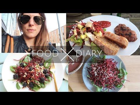 FOOD DIARY - DIÄT FRUST | GEWICHT STAGNIERT | FOOD HAUL | GRILLSAISON IST ERÖFFNET