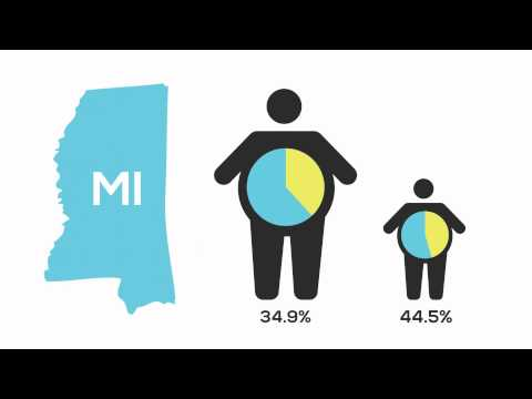 Health infographic video