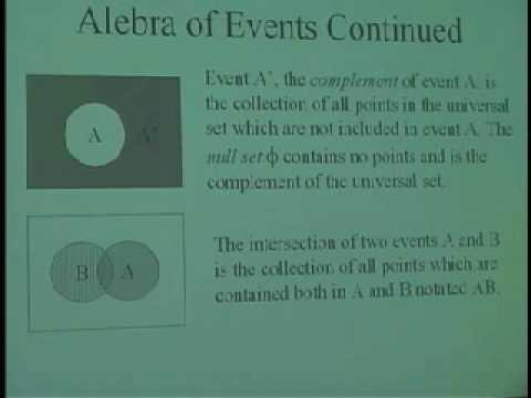 Lecture 1 -  Introduction, Algebra of Events, Conditional Probability (Part 2/4)
