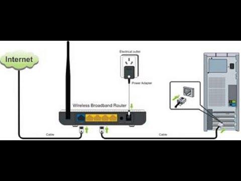 Como configurar o roteador Multilaser