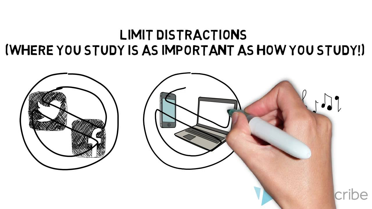 PPT – TIME MANAGEMENT and EFFECTIVE STUDY HABITS ...