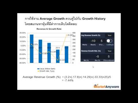 Tutorial6 Market Anyware Pro1 (VI) การใช้งาน Average Revenue Growth และ Revenue Growth History