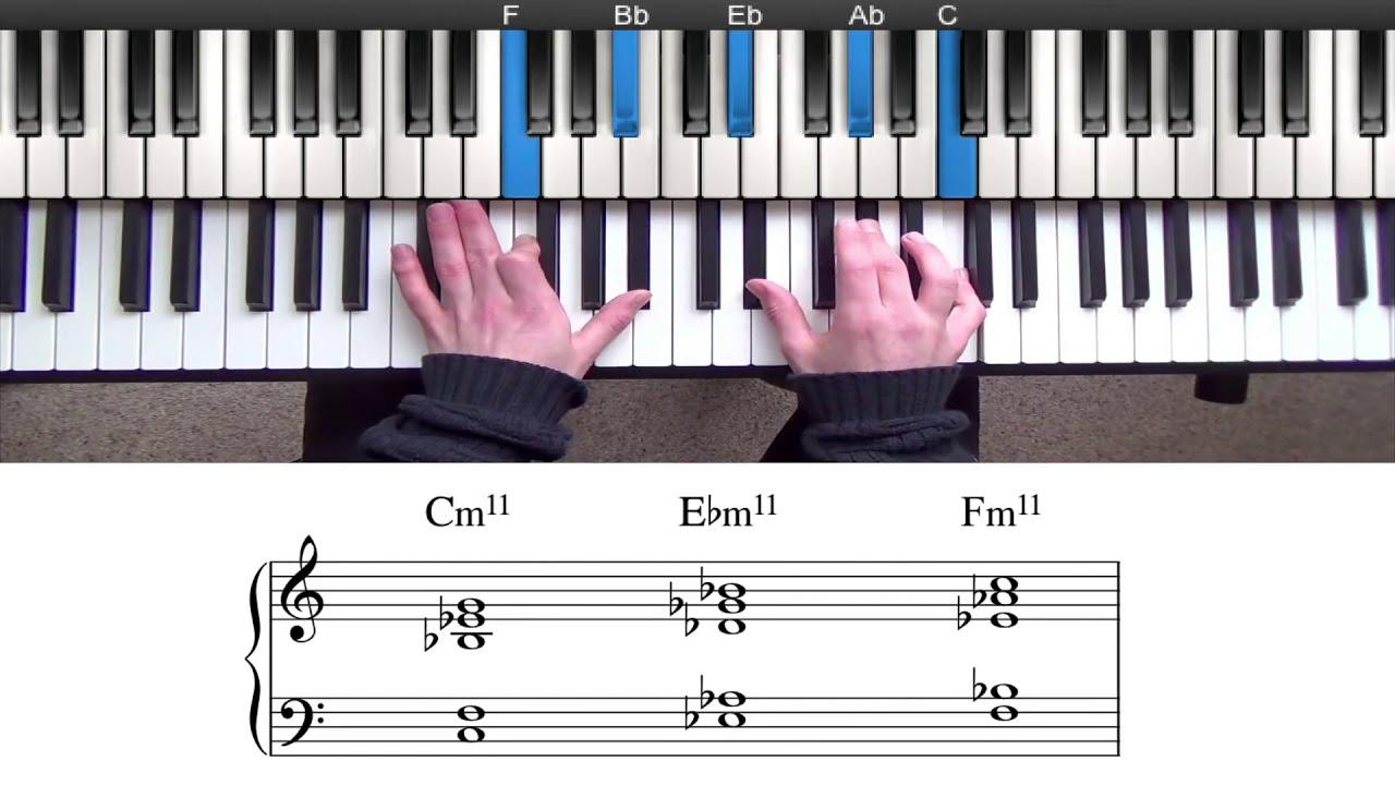 Jazz Piano Chords Voicings images