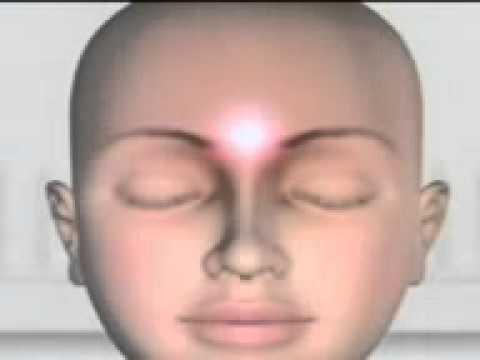Meditasi Sukses Oke.3gp video