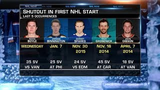 NHL Now:  Kevin Boyle records shutout in first career NHL start  Feb 14,  2019