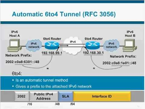 Live Webcast Archive: IPv6 Transition and Deployment by Harold Ritter
