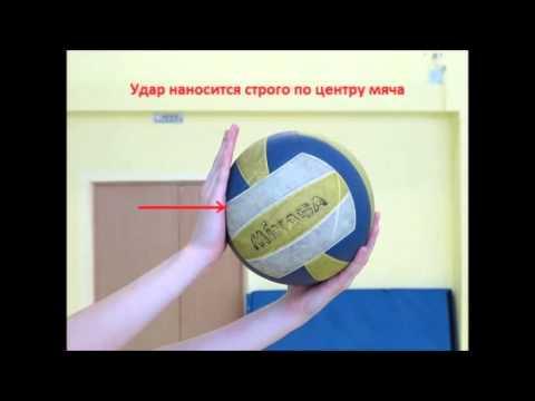 Обучение верхней прямой подаче в волейболе.